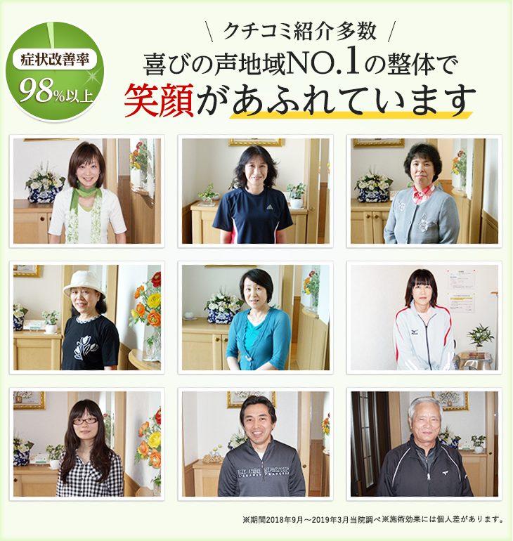 北九州市で改善率98%以上。地域で喜びの声NO1!